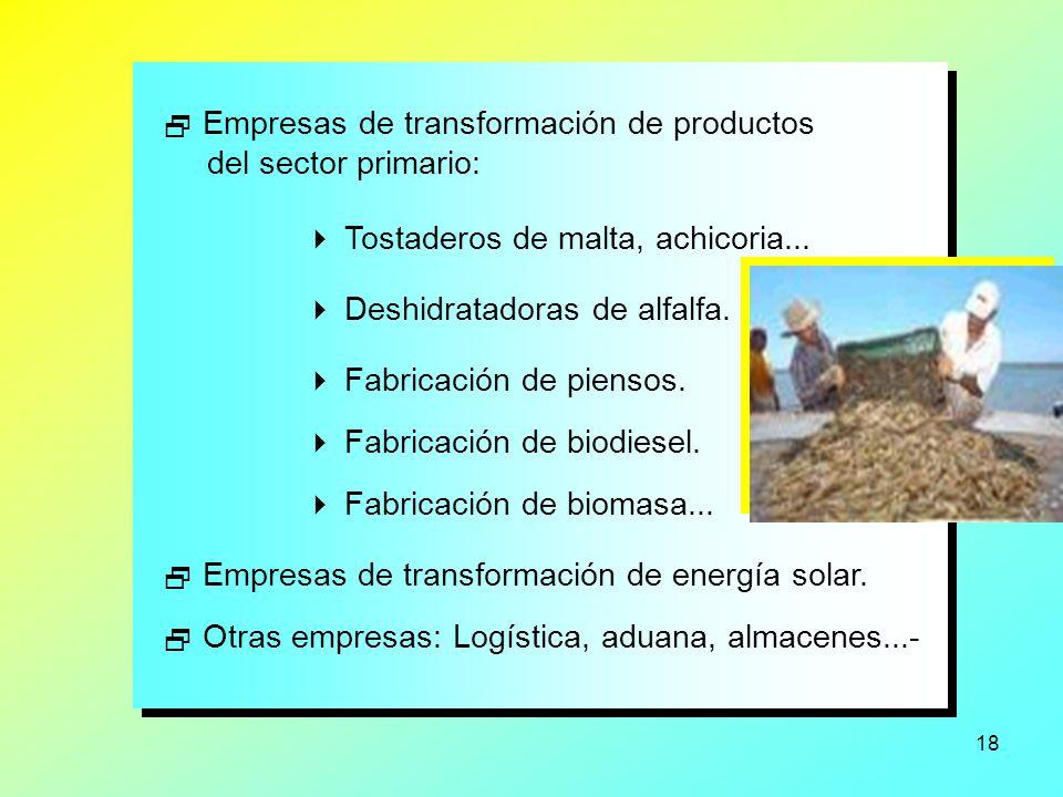  Empresas de transformación de productos