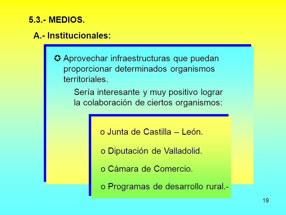 5.3.- MEDIOS. A.- Institucionales: Aprovechar infraestructuras que puedan. proporcionar determinados organismos.