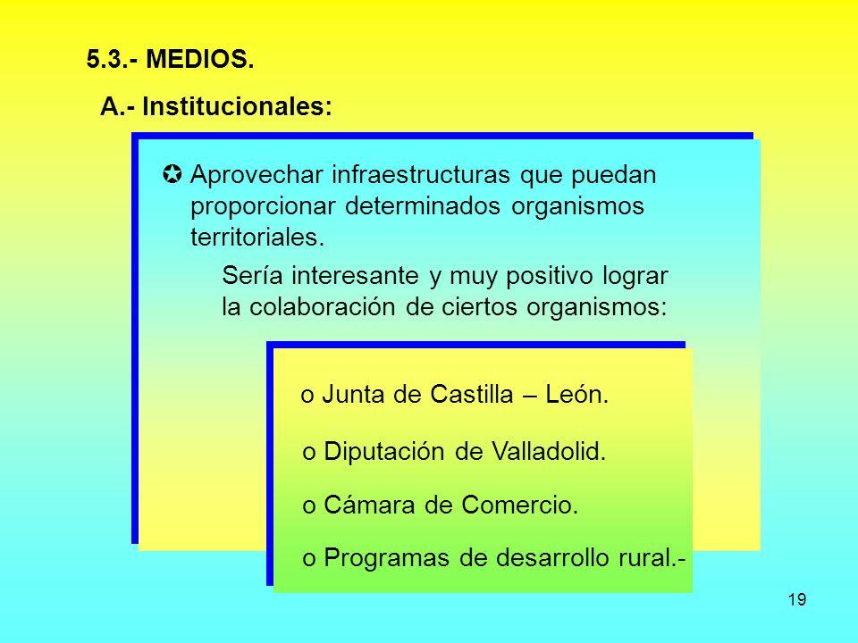 5.3.- MEDIOS.A.- Institucionales: Aprovechar infraestructuras que puedan. proporcionar determinados organismos.