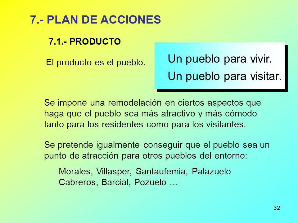 7.- PLAN DE ACCIONES Un pueblo para vivir. Un pueblo para visitar.