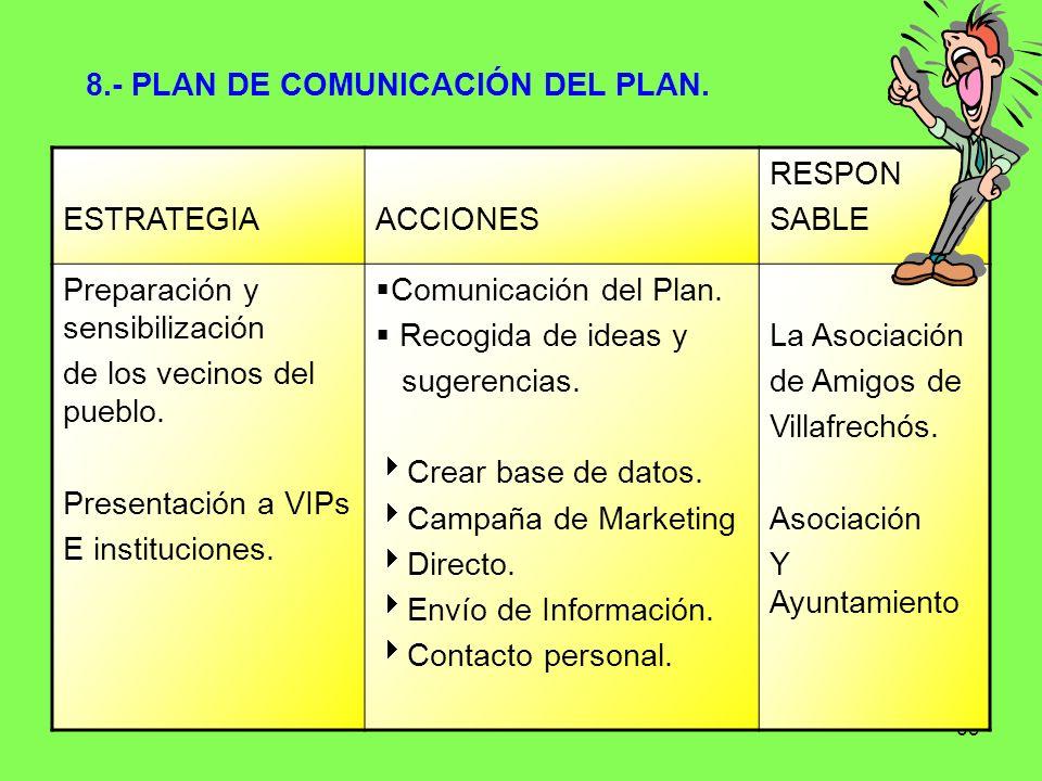 8.- PLAN DE COMUNICACIÓN DEL PLAN.