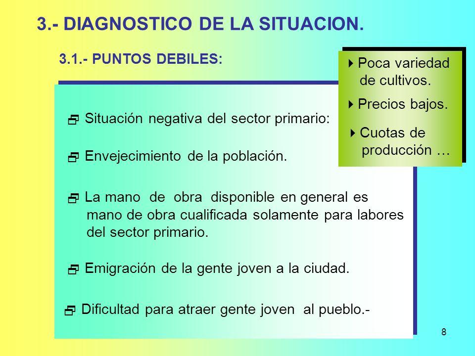 3.- DIAGNOSTICO DE LA SITUACION.