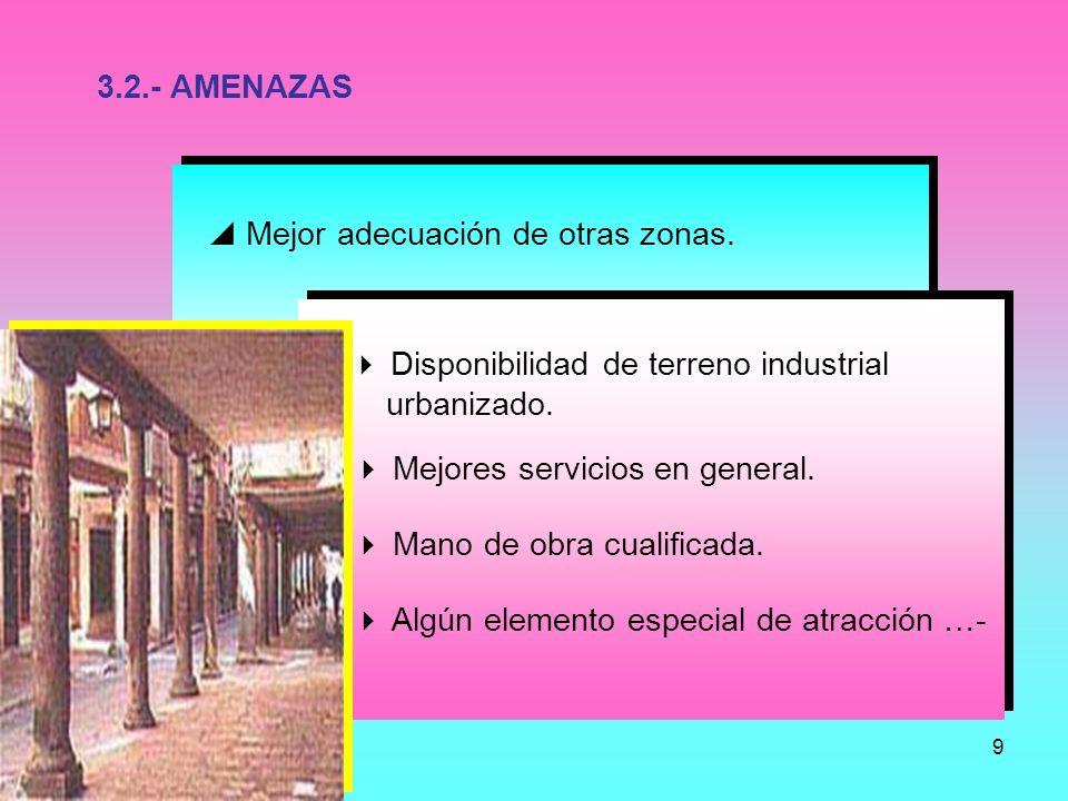 3.2.- AMENAZAS Mejor adecuación de otras zonas.  Disponibilidad de terreno industrial. urbanizado.