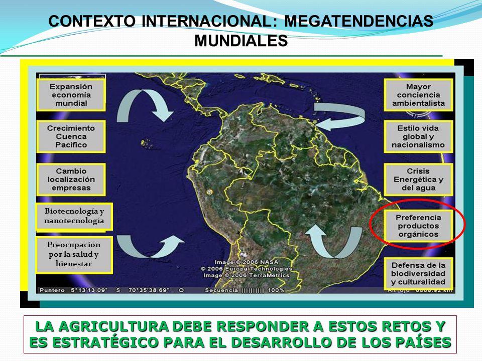 CONTEXTO INTERNACIONAL: MEGATENDENCIAS MUNDIALES