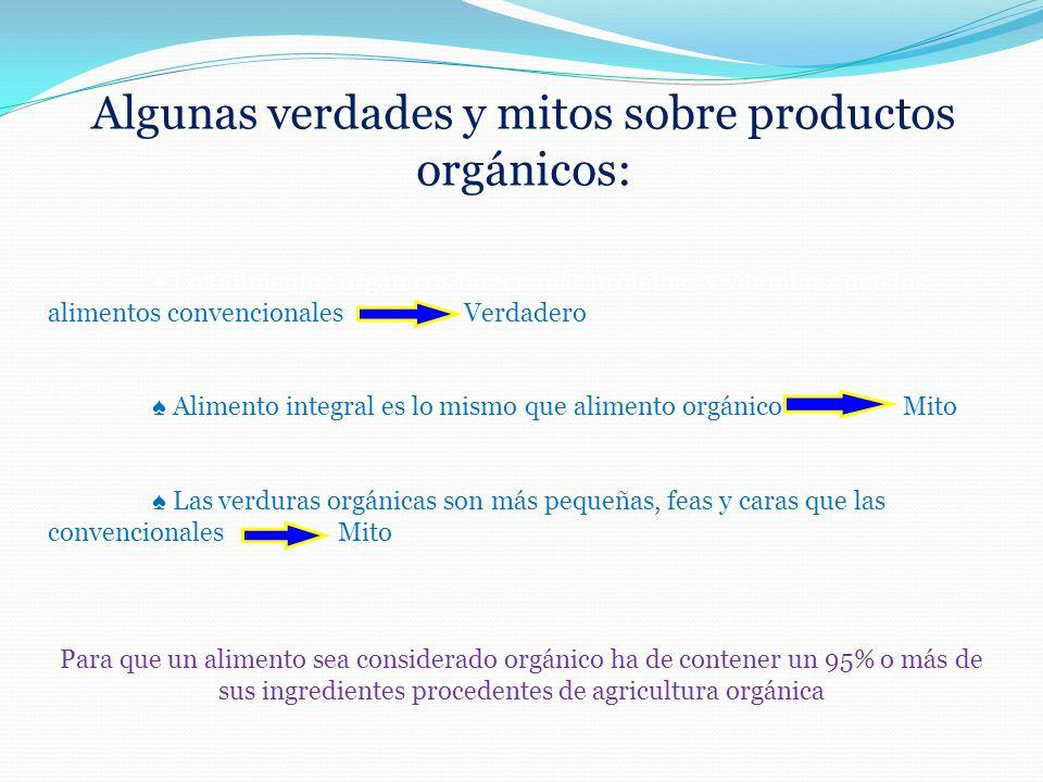 Algunas verdades y mitos sobre productos orgánicos: