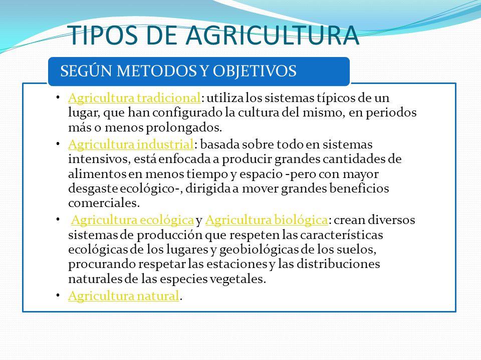 TIPOS DE AGRICULTURA SEGÚN METODOS Y OBJETIVOS