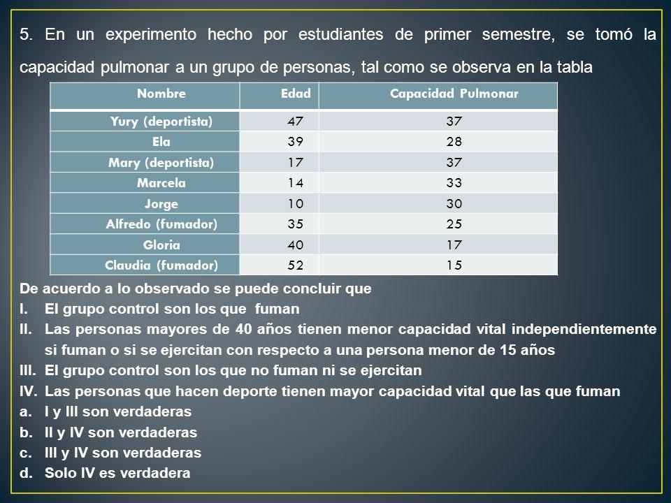 5. En un experimento hecho por estudiantes de primer semestre, se tomó la capacidad pulmonar a un grupo de personas, tal como se observa en la tabla