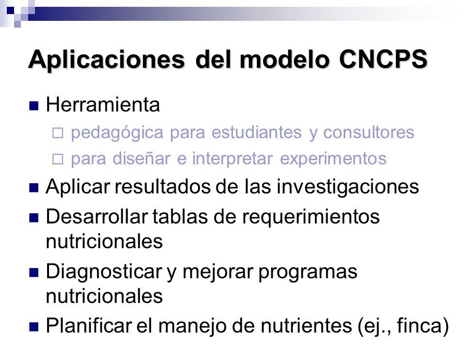 Aplicaciones del modelo CNCPS