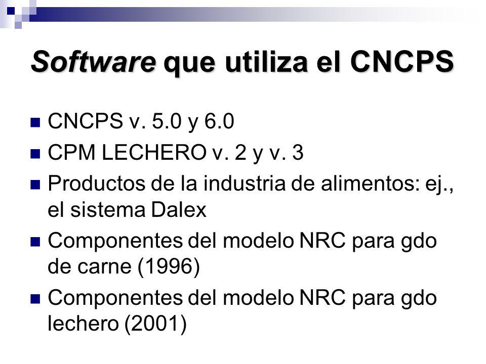 Software que utiliza el CNCPS