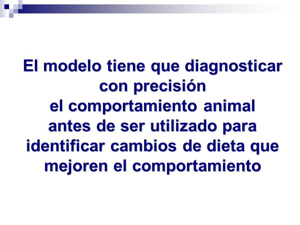 El modelo tiene que diagnosticar con precisión el comportamiento animal antes de ser utilizado para identificar cambios de dieta que mejoren el comportamiento