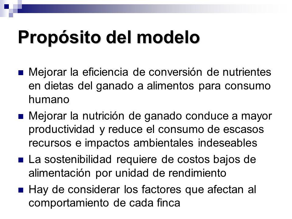Propósito del modelo Mejorar la eficiencia de conversión de nutrientes en dietas del ganado a alimentos para consumo humano.