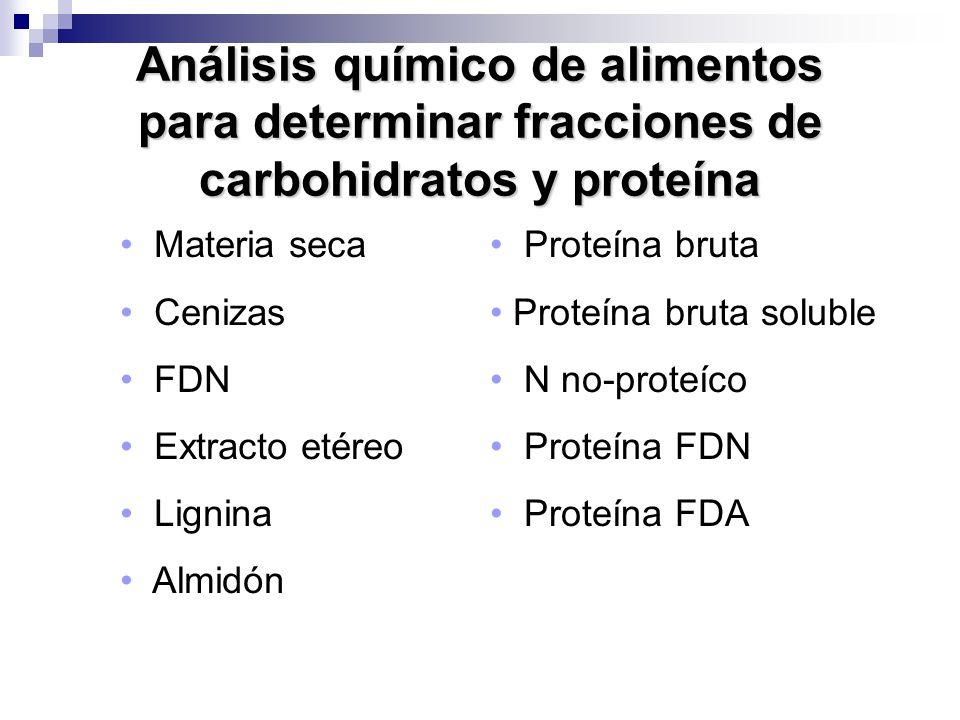 Análisis químico de alimentos para determinar fracciones de carbohidratos y proteína