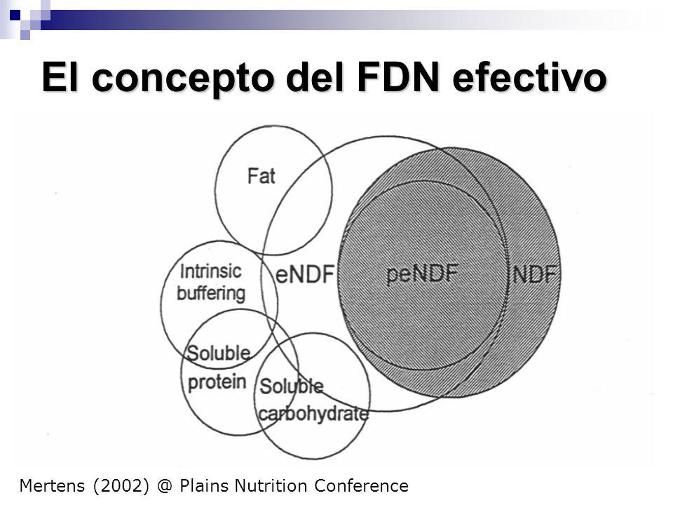 El concepto del FDN efectivo