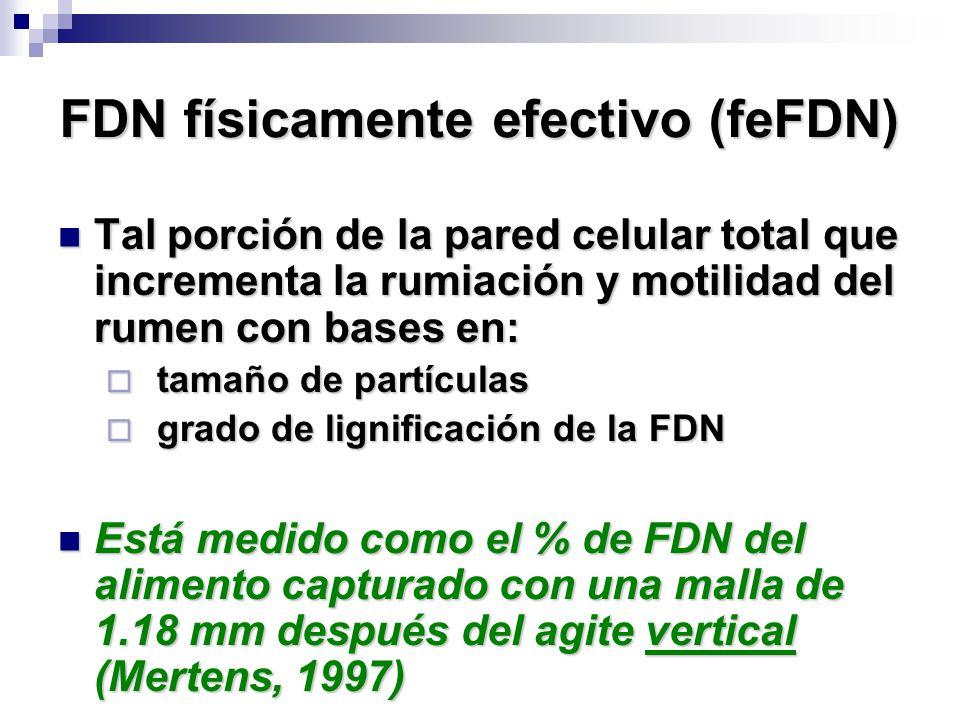 FDN físicamente efectivo (feFDN)