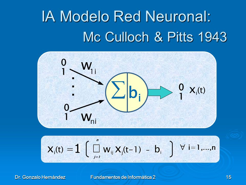 IA Modelo Red Neuronal: Mc Culloch & Pitts 1943