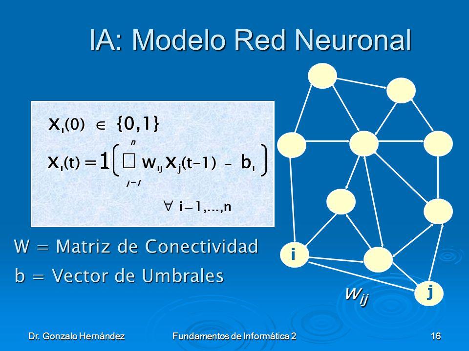 IA: Modelo Red Neuronal