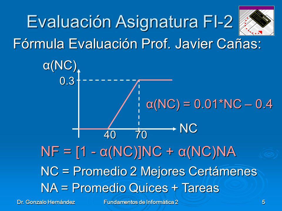 Evaluación Asignatura FI-2