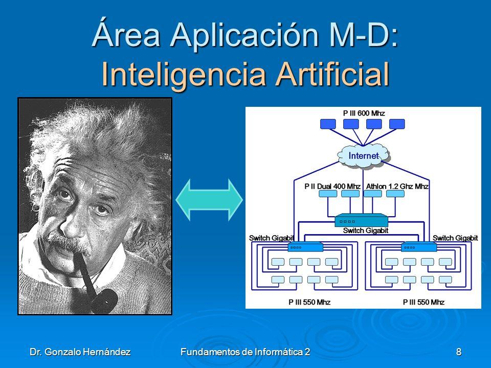 Área Aplicación M-D: Inteligencia Artificial