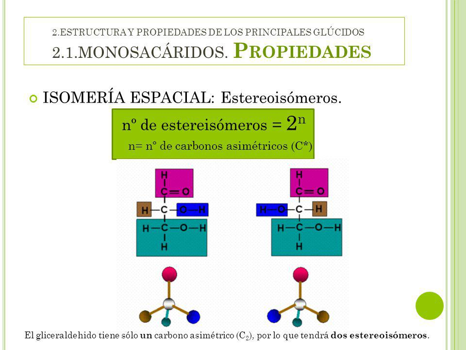 ISOMERÍA ESPACIAL: Estereoisómeros. nº de estereisómeros = 2n