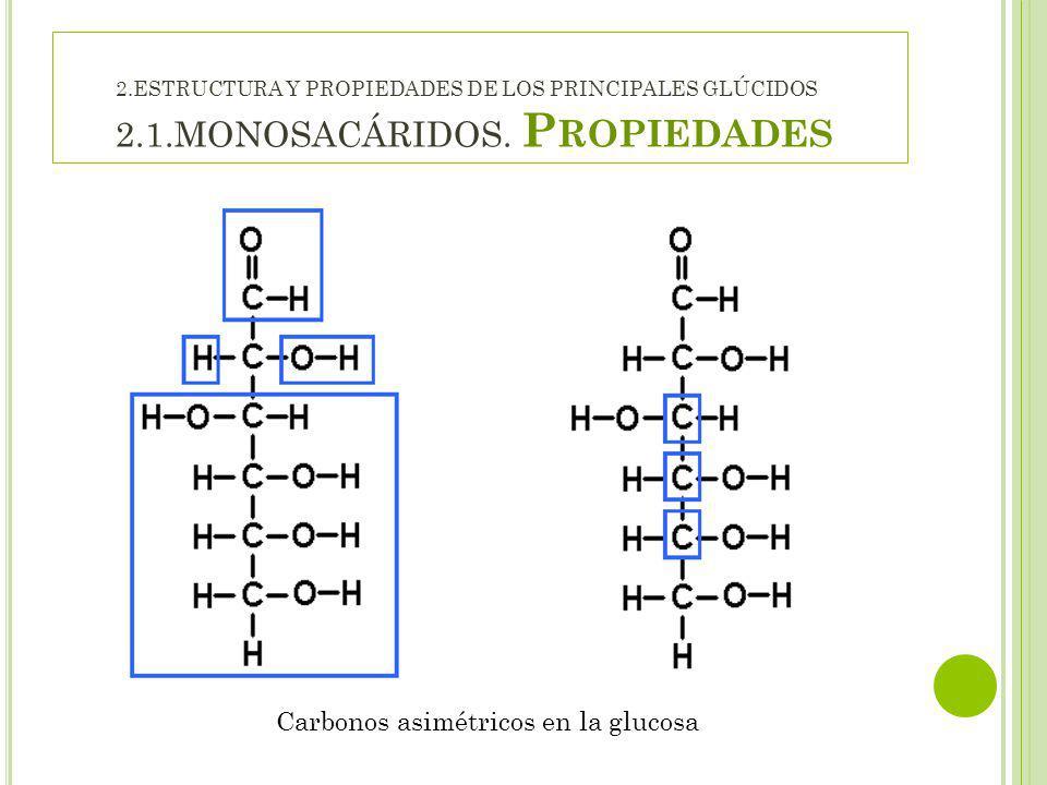 Carbonos asimétricos en la glucosa