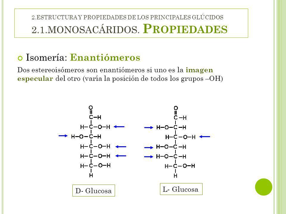 Isomería: Enantiómeros