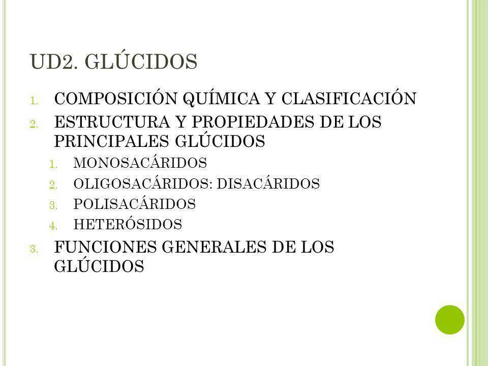 UD2. GLÚCIDOS COMPOSICIÓN QUÍMICA Y CLASIFICACIÓN