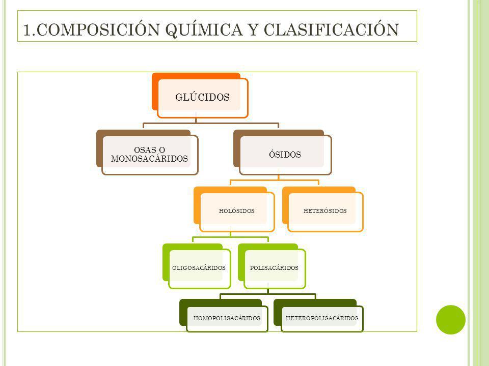 1.COMPOSICIÓN QUÍMICA Y CLASIFICACIÓN