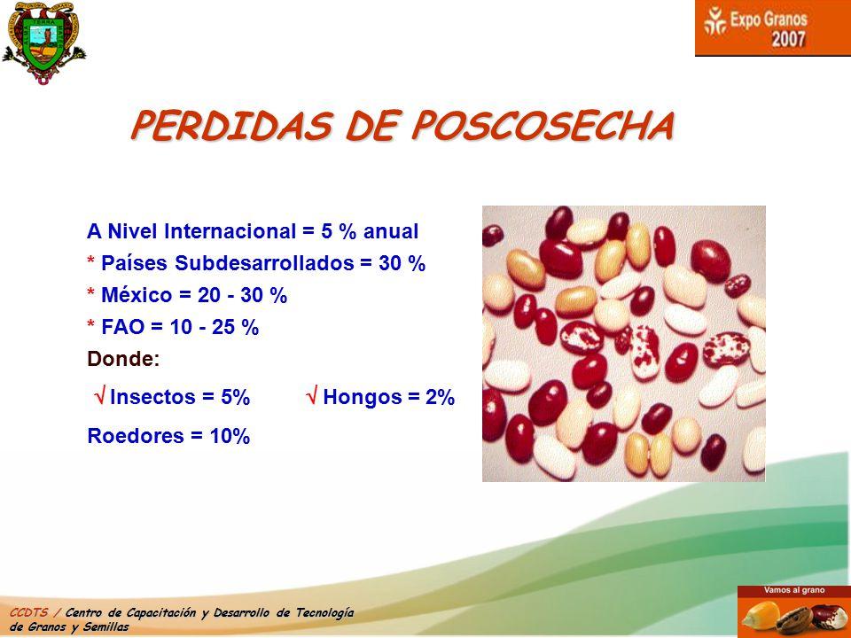 PERDIDAS DE POSCOSECHA