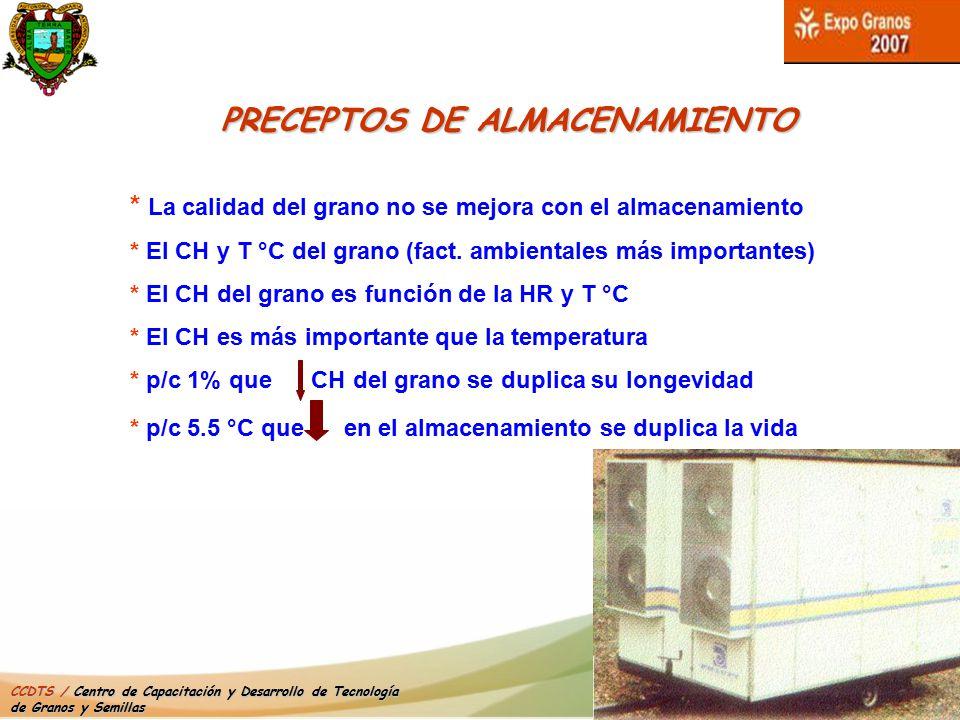 PRECEPTOS DE ALMACENAMIENTO