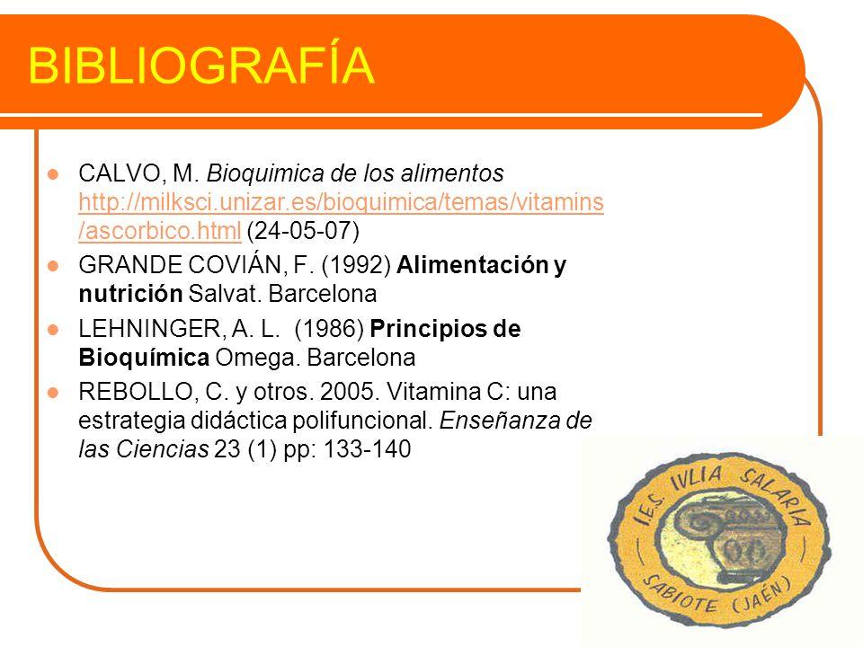 BIBLIOGRAFÍA CALVO, M. Bioquimica de los alimentos http://milksci.unizar.es/bioquimica/temas/vitamins/ascorbico.html (24-05-07)