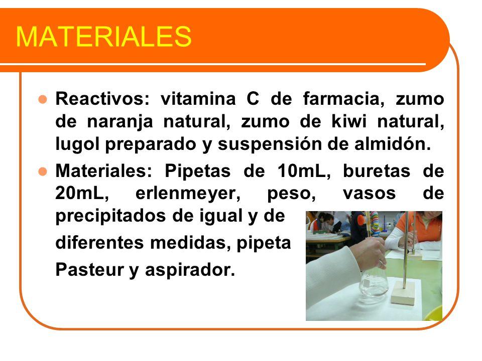 MATERIALES Reactivos: vitamina C de farmacia, zumo de naranja natural, zumo de kiwi natural, lugol preparado y suspensión de almidón.