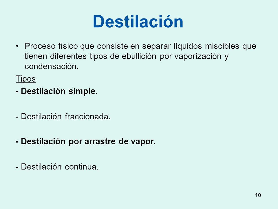 Destilación Proceso físico que consiste en separar líquidos miscibles que tienen diferentes tipos de ebullición por vaporización y condensación.