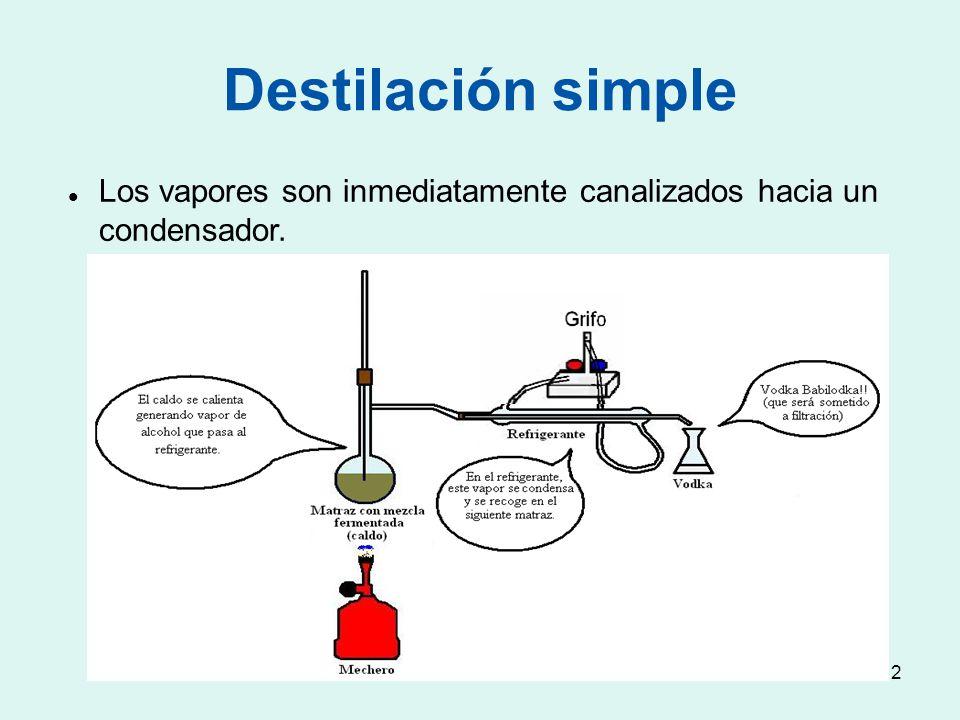 Destilación simple Los vapores son inmediatamente canalizados hacia un condensador. 12