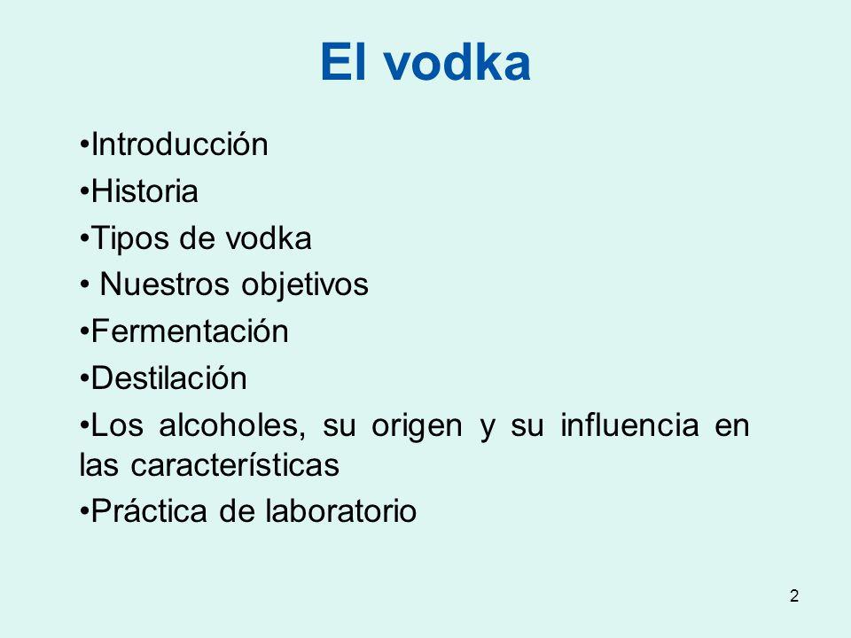 El vodka Introducción Historia Tipos de vodka Nuestros objetivos