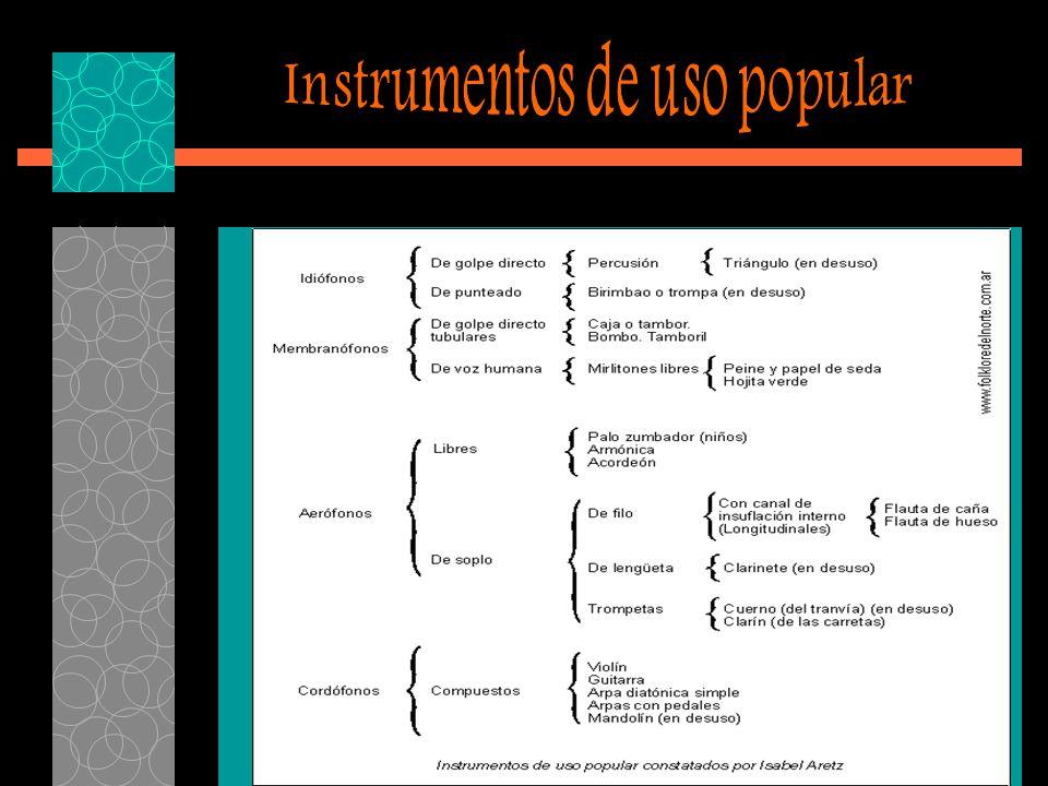 Instrumentos de uso popular