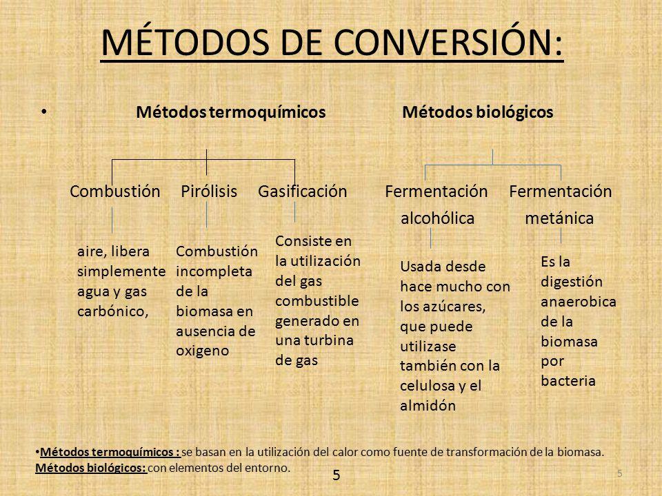 MÉTODOS DE CONVERSIÓN:
