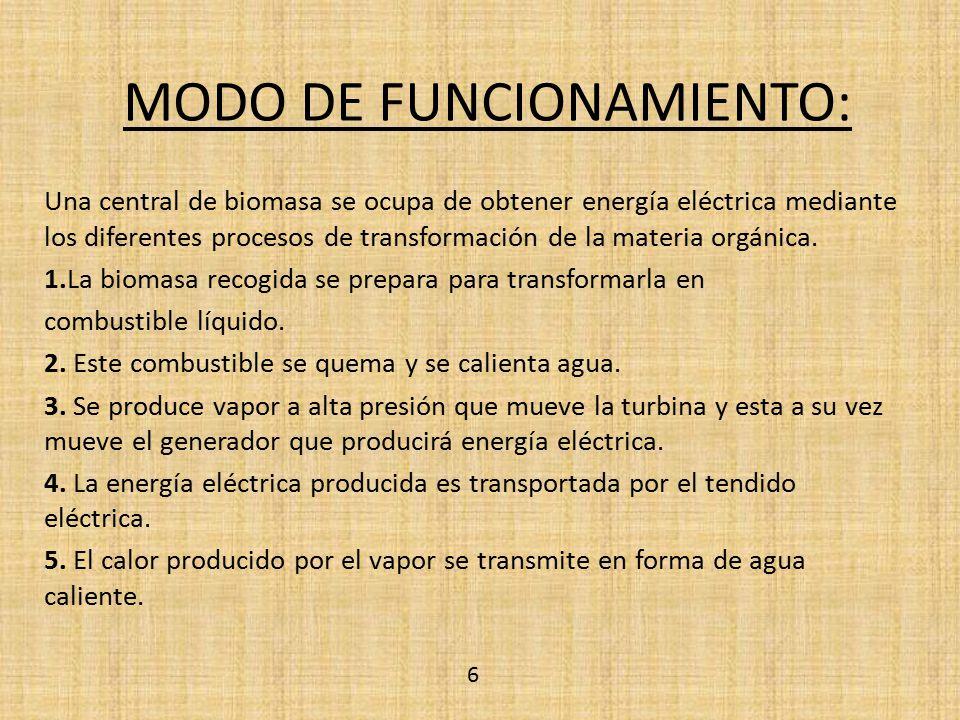 MODO DE FUNCIONAMIENTO: