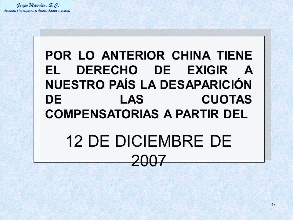 POR LO ANTERIOR CHINA TIENE EL DERECHO DE EXIGIR A NUESTRO PAÍS LA DESAPARICIÓN DE LAS CUOTAS COMPENSATORIAS A PARTIR DEL