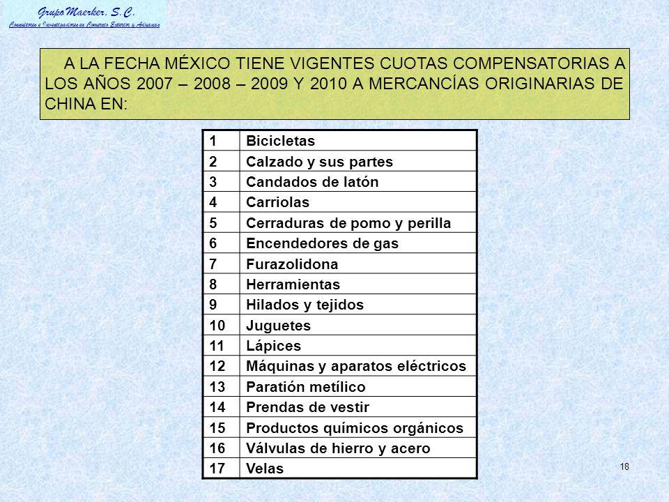 A LA FECHA MÉXICO TIENE VIGENTES CUOTAS COMPENSATORIAS A LOS AÑOS 2007 – 2008 – 2009 Y 2010 A MERCANCÍAS ORIGINARIAS DE CHINA EN: