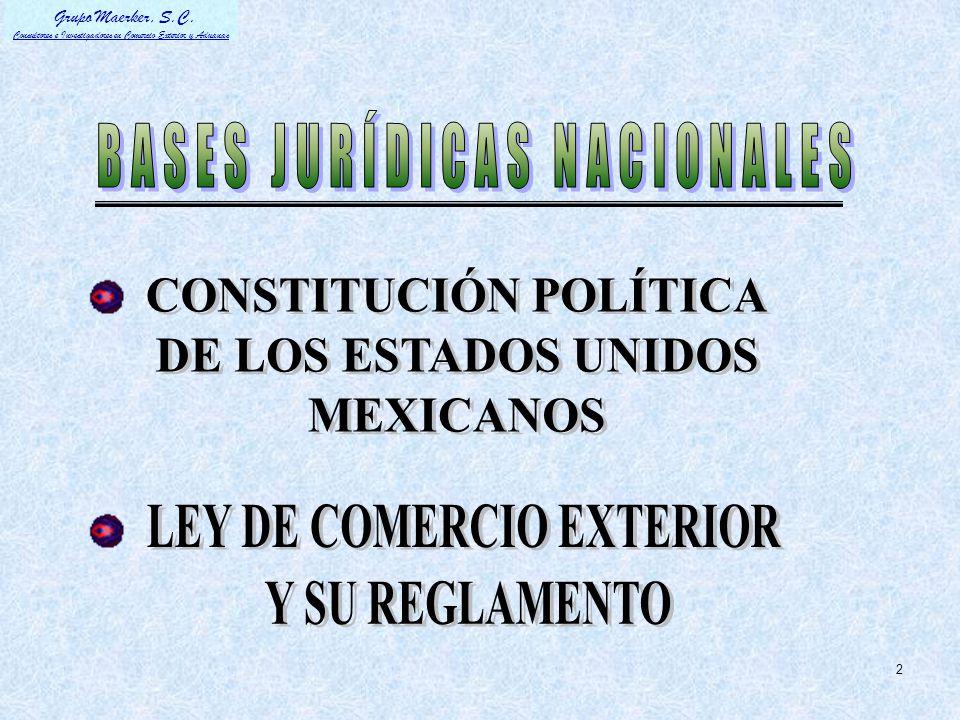 CONSTITUCIÓN POLÍTICA LEY DE COMERCIO EXTERIOR