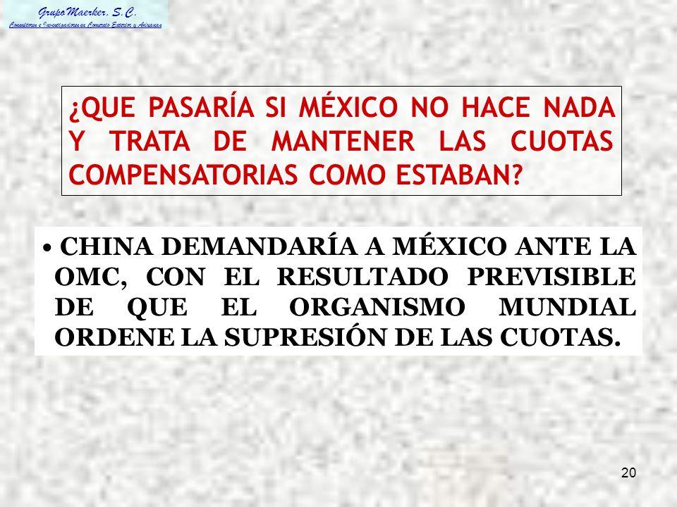 ¿QUE PASARÍA SI MÉXICO NO HACE NADA Y TRATA DE MANTENER LAS CUOTAS COMPENSATORIAS COMO ESTABAN