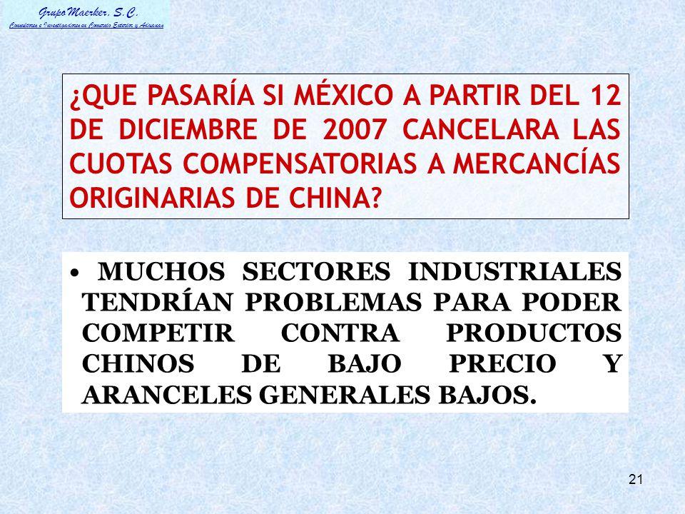 ¿QUE PASARÍA SI MÉXICO A PARTIR DEL 12 DE DICIEMBRE DE 2007 CANCELARA LAS CUOTAS COMPENSATORIAS A MERCANCÍAS ORIGINARIAS DE CHINA