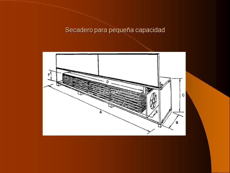 Secadero para pequeña capacidad
