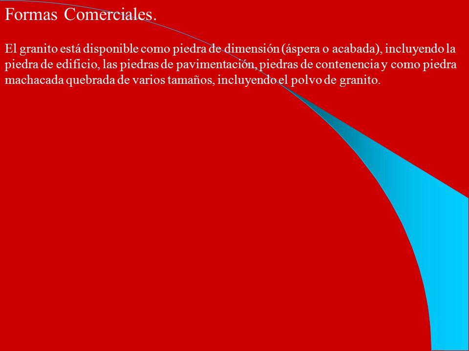 Formas Comerciales.