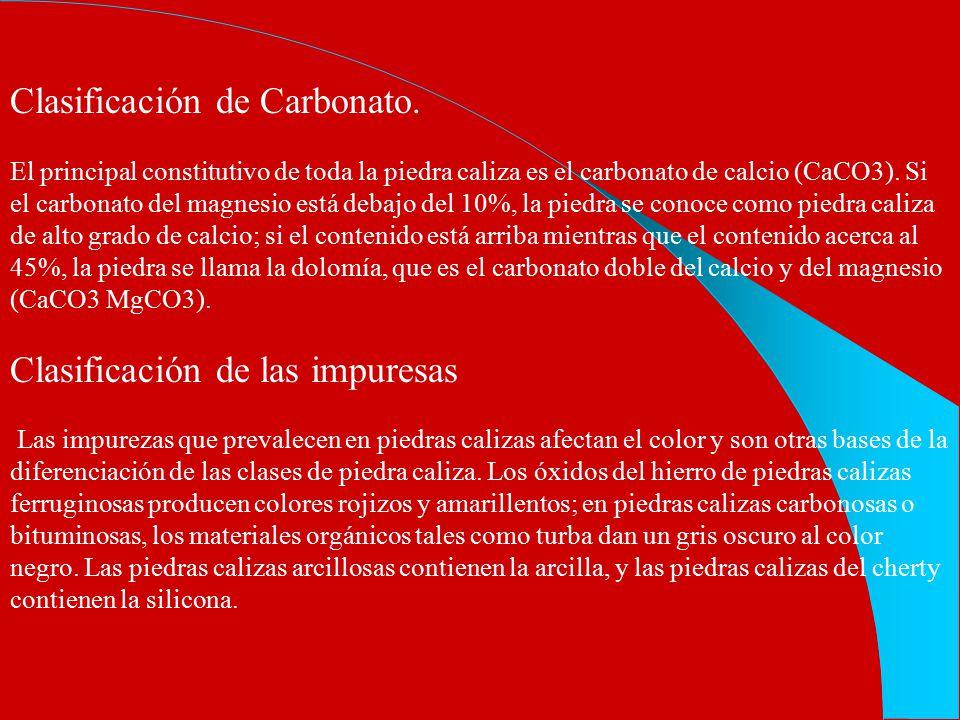 Clasificación de Carbonato.