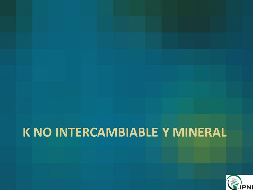 k no intercambiable y mineral