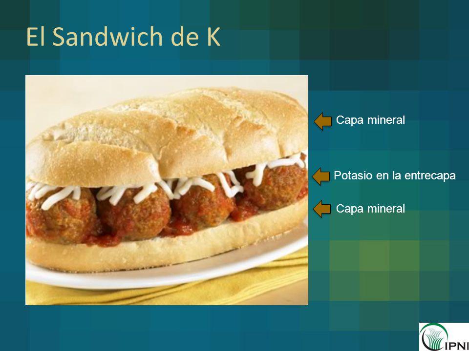 El Sandwich de K Capa mineral Potasio en la entrecapa Capa mineral