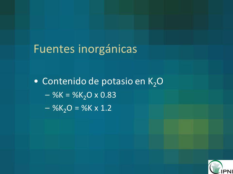 Fuentes inorgánicas Contenido de potasio en K2O %K = %K2O x 0.83
