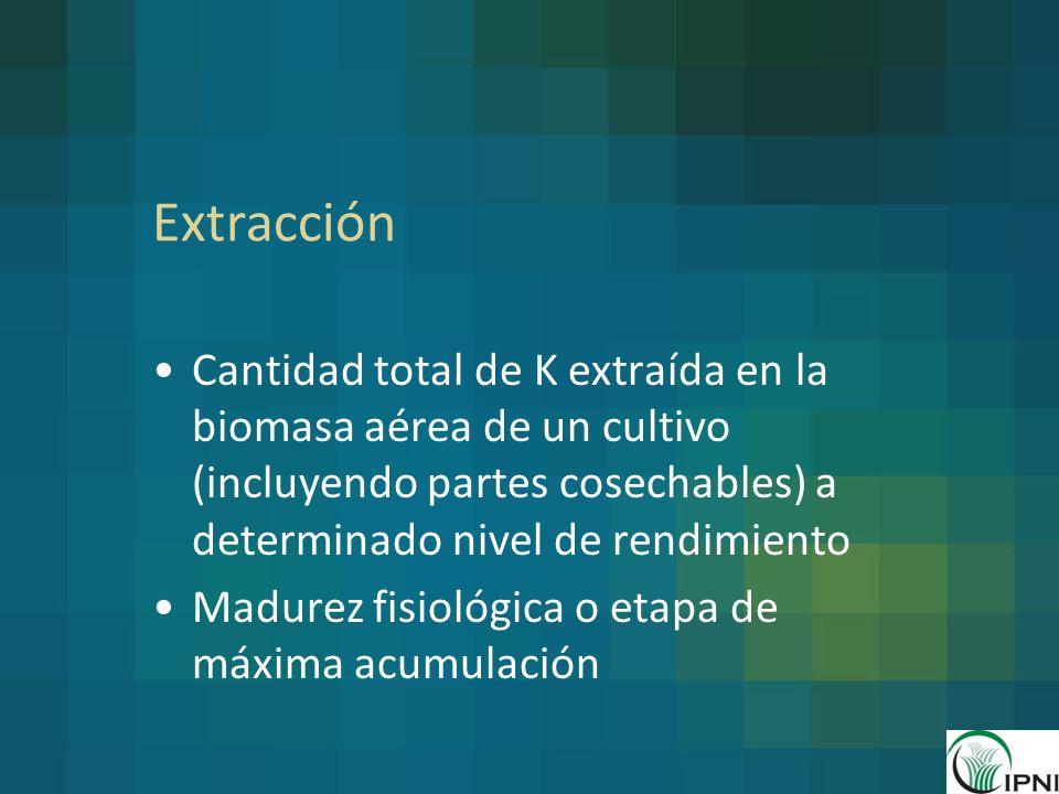 Extracción Cantidad total de K extraída en la biomasa aérea de un cultivo (incluyendo partes cosechables) a determinado nivel de rendimiento.