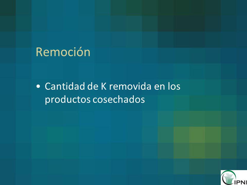 Remoción Cantidad de K removida en los productos cosechados